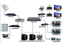 新泰仪电视智能云系统