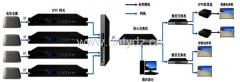 IPTV数字电视系统