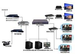 酒店数字电视改造方案